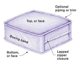 boxpillow