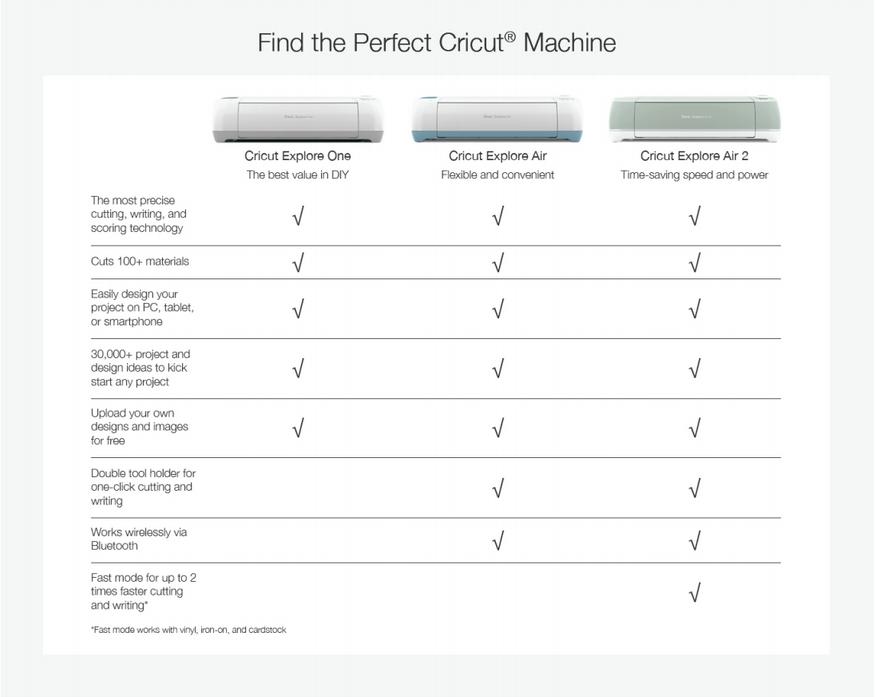 Cricut Machine Comparison