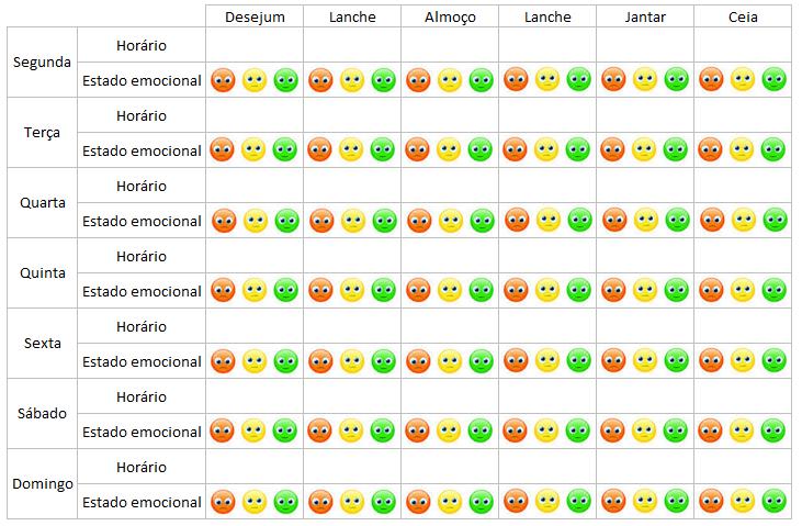 Escala De Las Emociones De La Medida Del Dolor Seleccion Del Humor