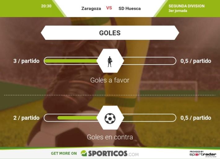 sporticos.com/es/