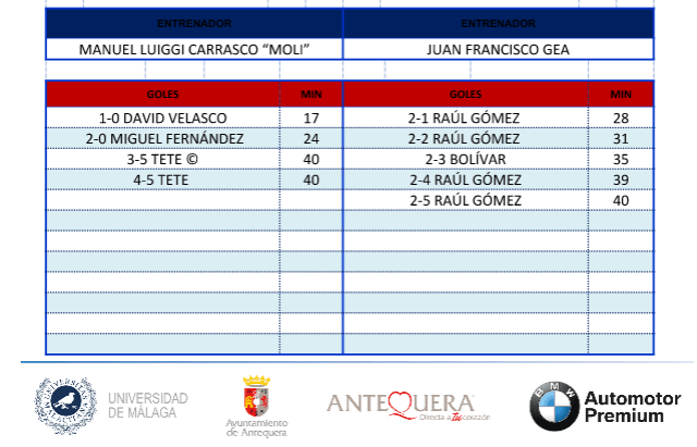 Prensa: CD UMA ANTEQUERA