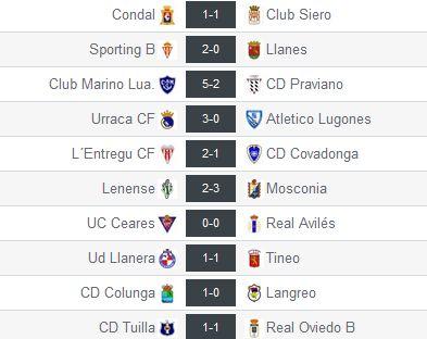 Resultados de la Jª35 en el Grupo 2 de Tercera División (Foto: www.resultados-futbol.com)