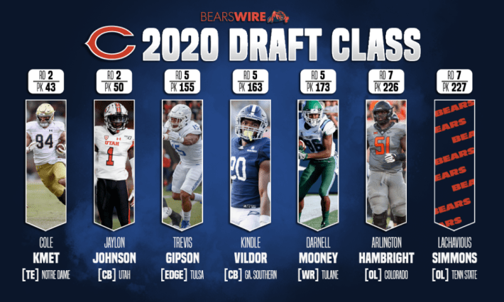 chicago draft