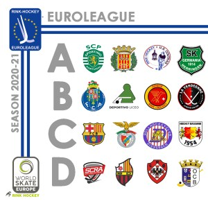 Grupos equipos españoles