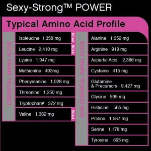 power-protein-amino-acid-profile