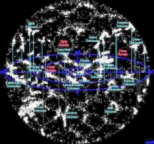 evren boşluk1