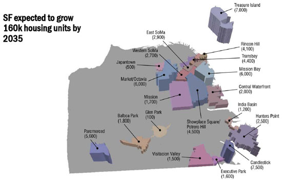Projected housing growth in San Francisco over the next 25 years. SF Planning Deptartment