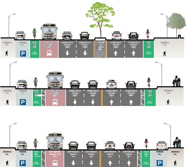 From top to bottom: Options 1, 2, and 3 for Potrero between 22nd and 24th. Image: DPW