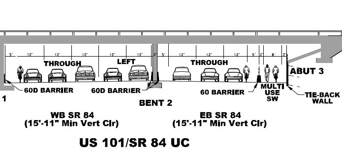 cross section of a freeway image collections