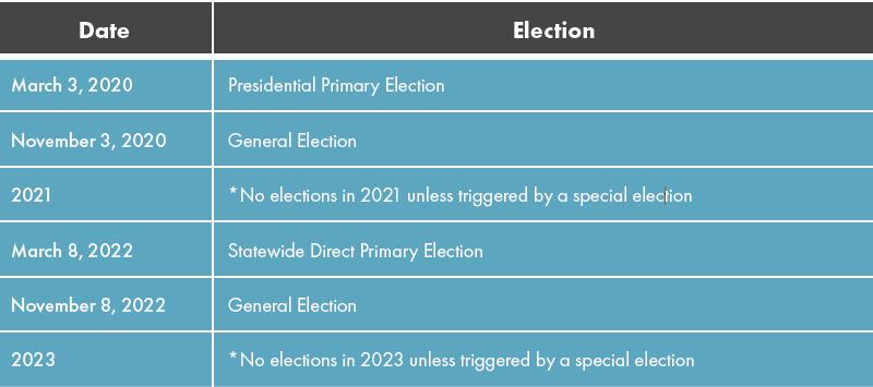 Election Dates San Francisco
