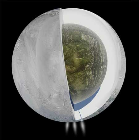 NASA discovers Saturn's moon, Enceladus, has massive underground ocean of liquid water!
