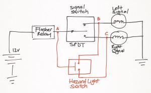 Hazard Switch Wiring  AIO Wiring Diagrams