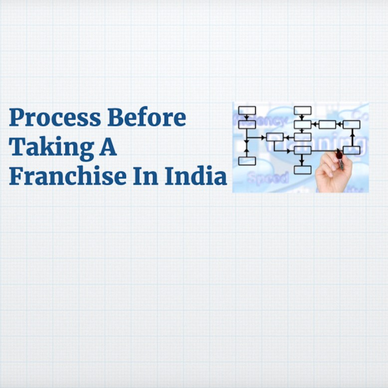 franchise in india