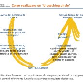 Condurre-un-Coaching-Circle.003