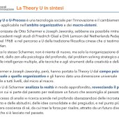 Intro-Theory-U.002