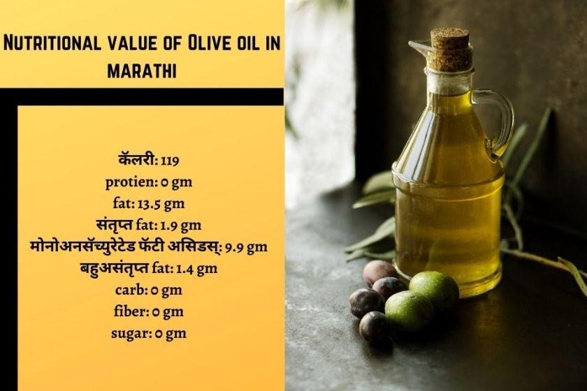 Olive oil in marathi