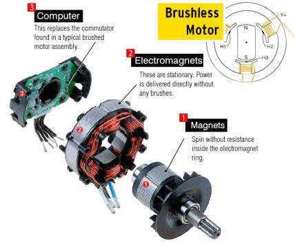 brushless-motor-parts-diagram.jpg