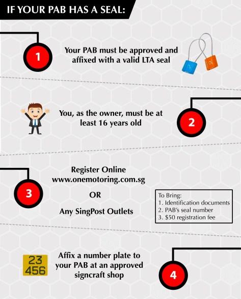 PAB Registration