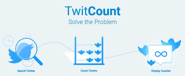 TwitCount Twitter Counter Alternative