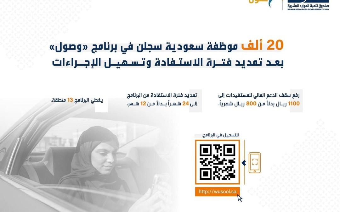 """""""هدف"""": 20 ألف موظفة سعودية سجلن في """"وصول"""" بعد تمديد فترة الاستفادة لعامين"""