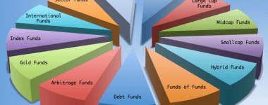 Types of Mutual Funds – How to Really Diversify Investment Portfolio