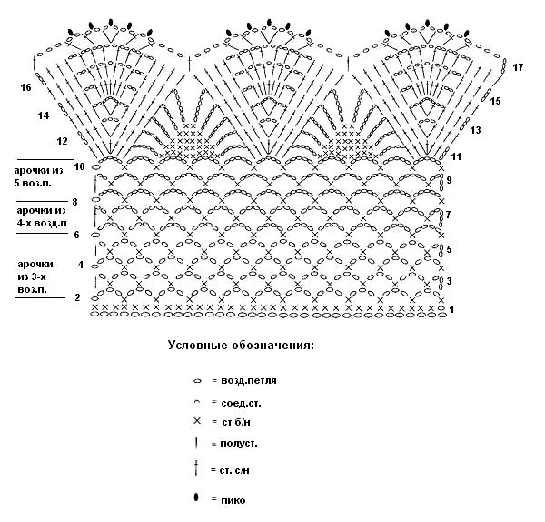 схема-лилии