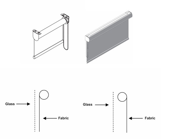 Roller-Shade-Function