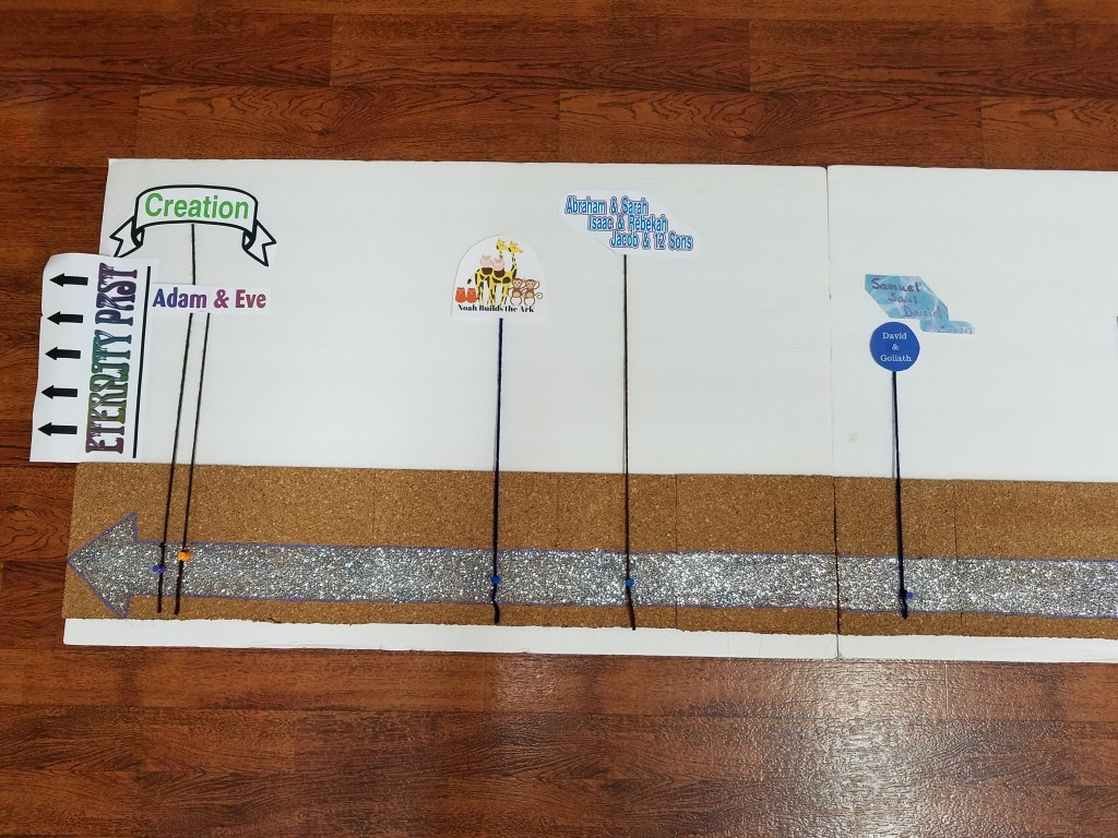 Bible Teaching Aid: Make a Timeline for your Classroom