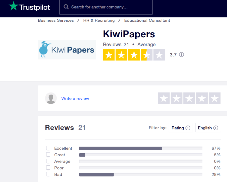 This image has an empty alt attribute; its file name is today-trustpilot-kiwi.png