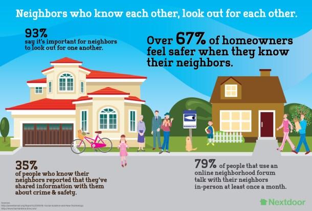 Saftey.Infographic.Nextdoor