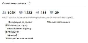Юлия Монастыренко статистика