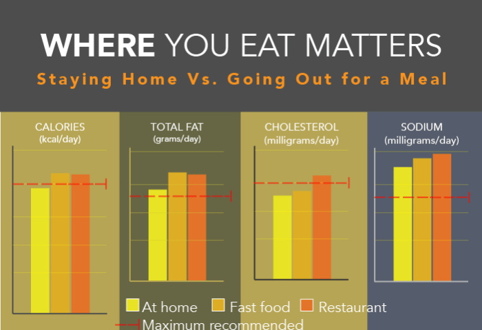 home-cooked-food-vs-fast-food
