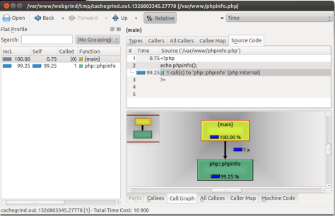 KCacheGrind - Ejemplo sencillo con phpinfo()