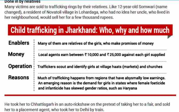 Jharkhand Trafficking 2
