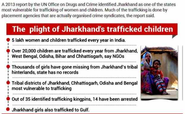 UJharkhand Trafficking