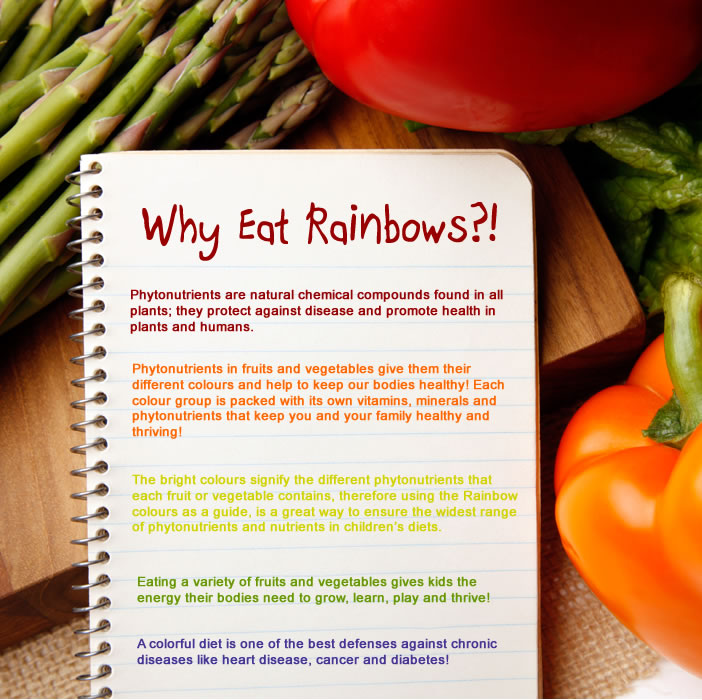 Why-Eat-Rainbows on Shalavee.com