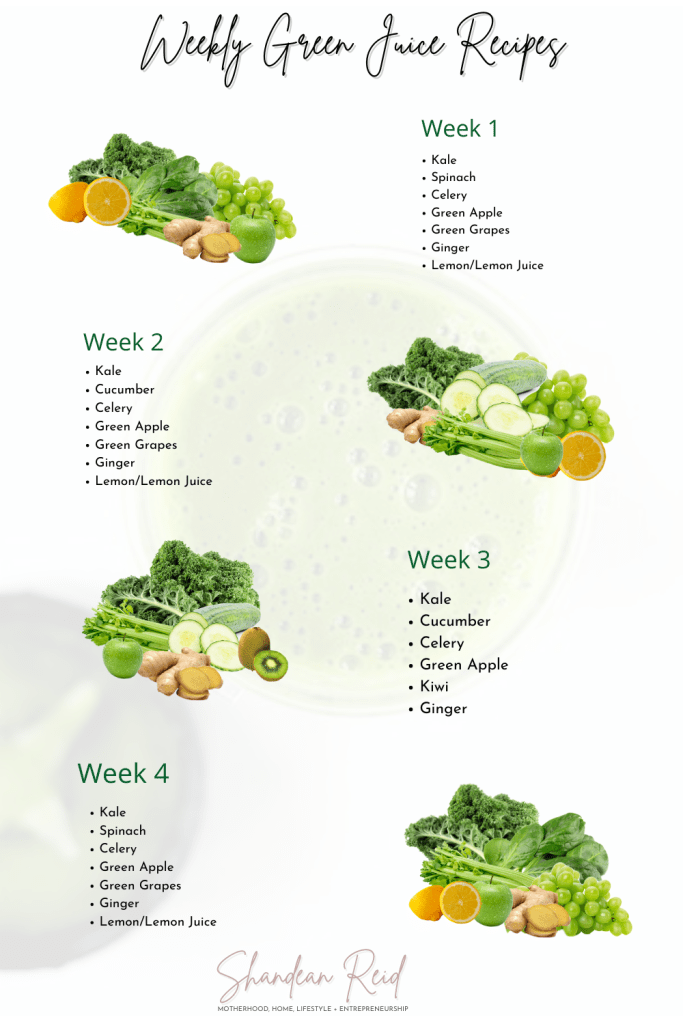 green juice recipes for a month