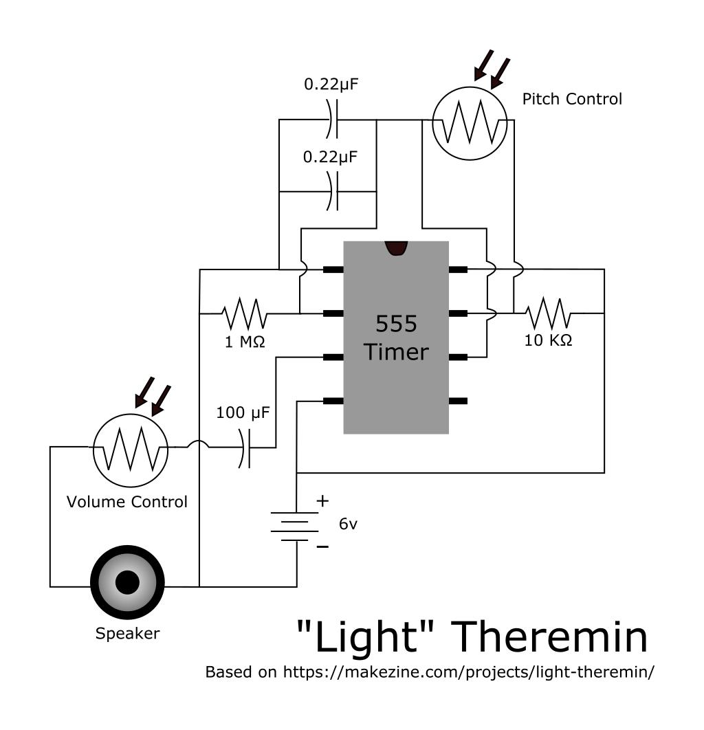 Theremin Circuit Diagram