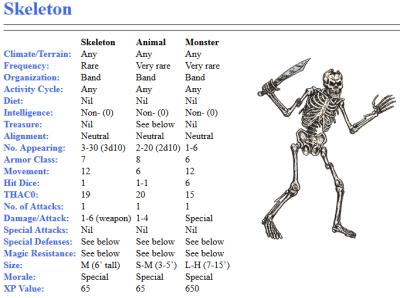 Skeleton monster manual listing