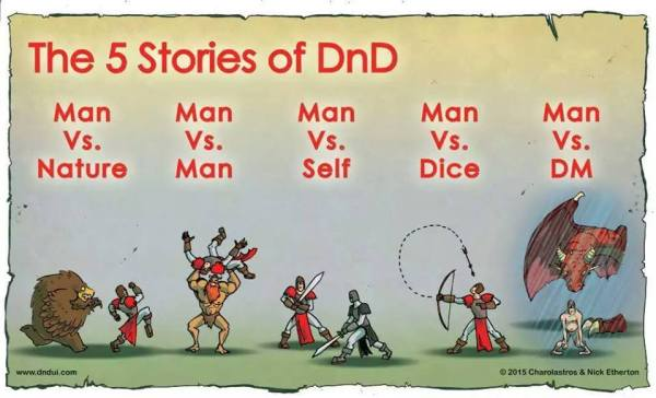 The 5 stories of D&D
