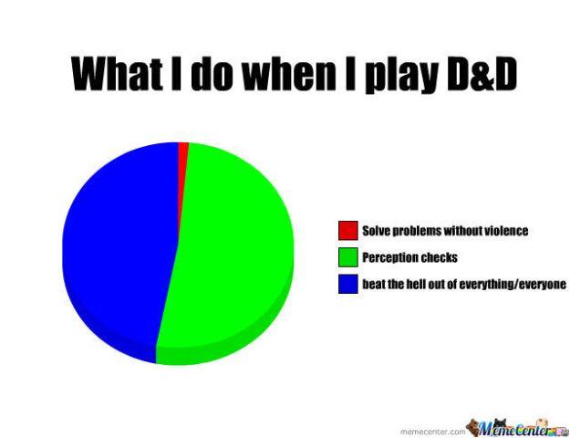 D&D pie chart meme