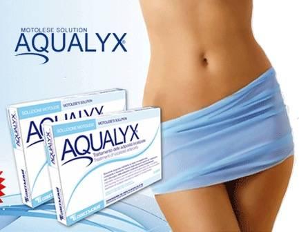 Aqualix Fat Loss Treatment Review…