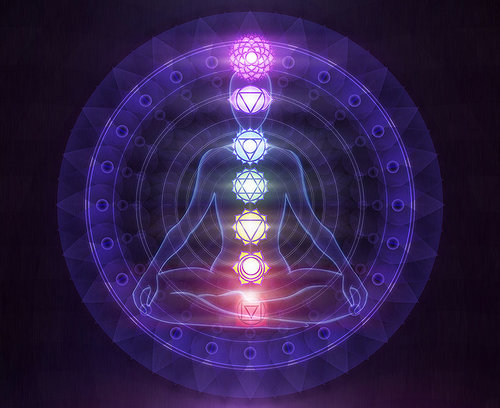The Seven Keys to Awakening - Shanta Gabriel