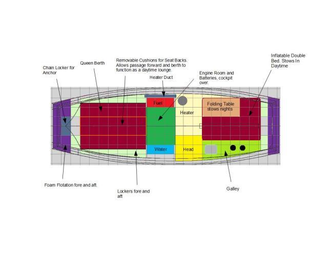 Padre Island Sloop 24 floor plan annotated
