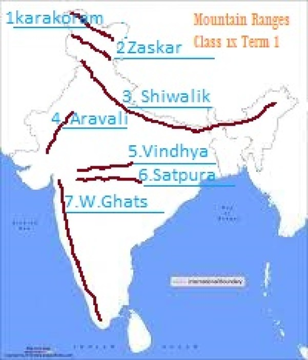 Class IX Physical features of India Term I Map work