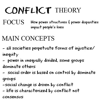 the conflict and consensus explanation of law sociology essay Consensus theory is a social theory that holds a particular political or economic system is a fair system, and that social change should take place within the social institutions provided by it consensus theory contrasts sharply with conflict theory , which holds that social change is only achieved through conflict.