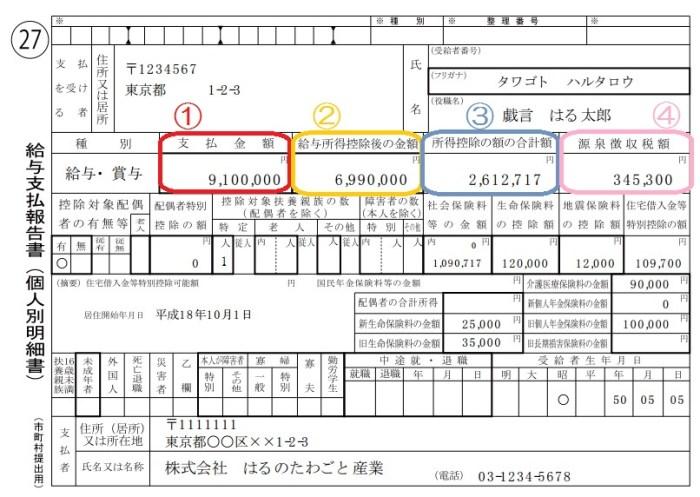 源泉徴収票_金額欄説明