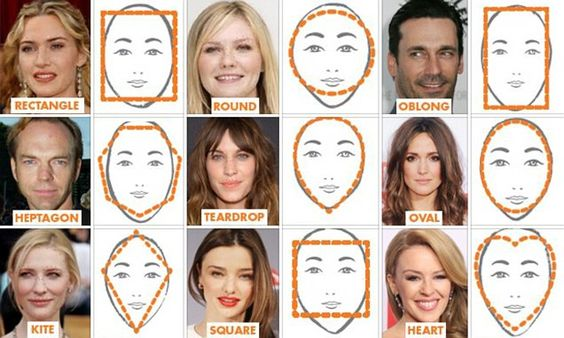 針對不同的臉型,所適合的眉型就不一樣,我將人常見的臉型分為以下 6 種。