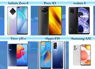 Get Yourself the Best Phone Under Just PKR 40,000/-?