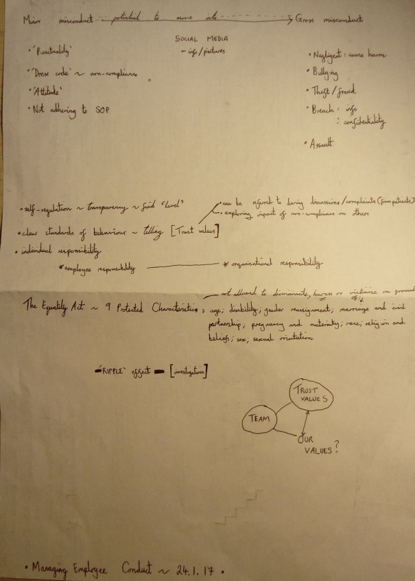 An image of the handwritten notes made by Chris Larham when attending a session of the Manager's Passport on the subject of Managing Employee Conduct in the Workplace [January 2017].